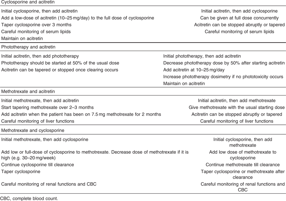 Kasr Al-Ainy's psoriasis unit protocol for the management of
